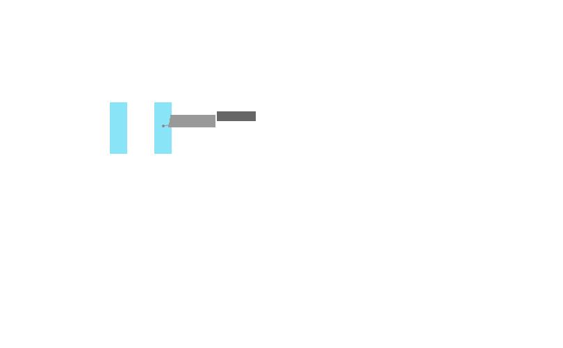 Obliques secondary